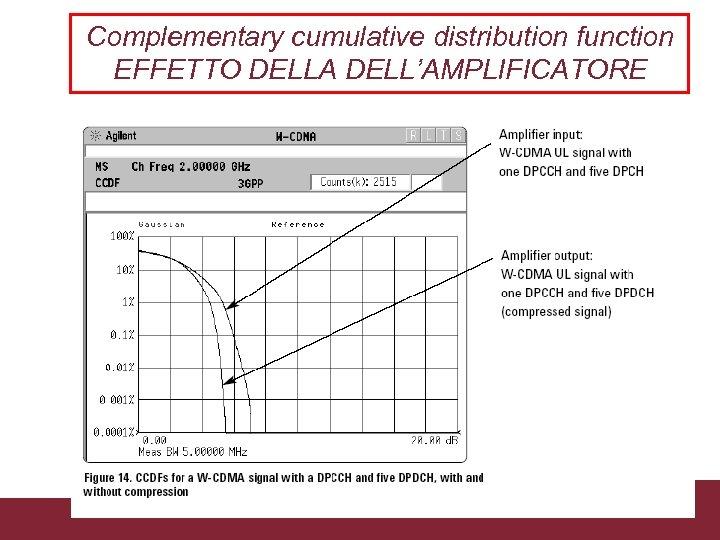 Complementary cumulative distribution function EFFETTO DELLA DELL'AMPLIFICATORE Caratterizzazione trasmissioni WCDMA 3/18/2018 Pagina 43