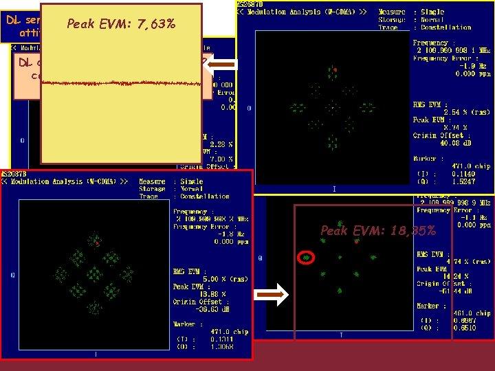 DL senza cavo, con PCPCH e CPICH Peak EVM: 7, 63% attivi a -6