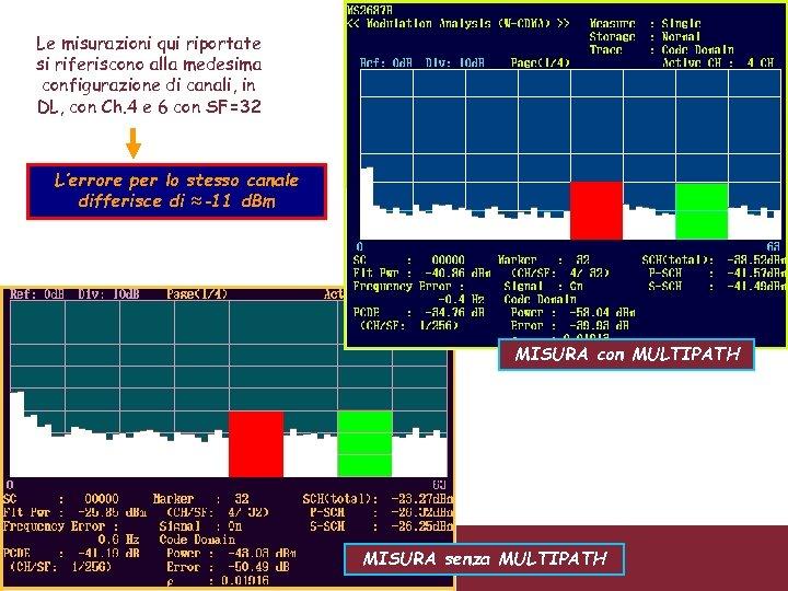 Le misurazioni qui riportate si riferiscono alla medesima configurazione di canali, in DL, con