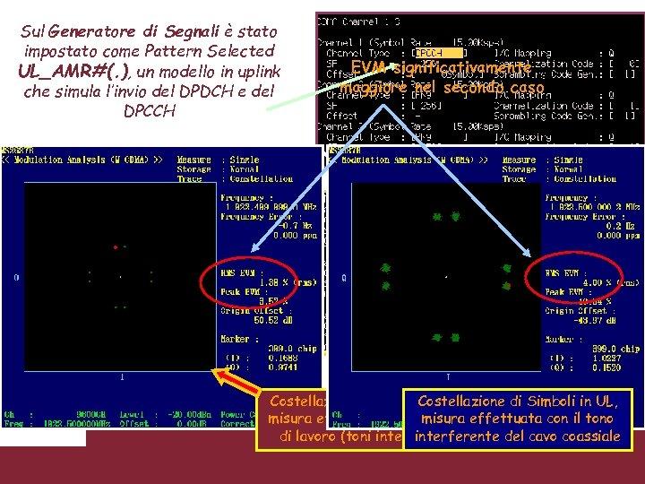 Sul Generatore di Segnali è stato impostato come Pattern Selected UL_AMR#(. ), un modello