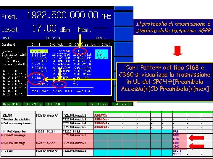 Il protocollo di trasmissione è stabilito dalle normative 3 GPP Con i Patternpattern del