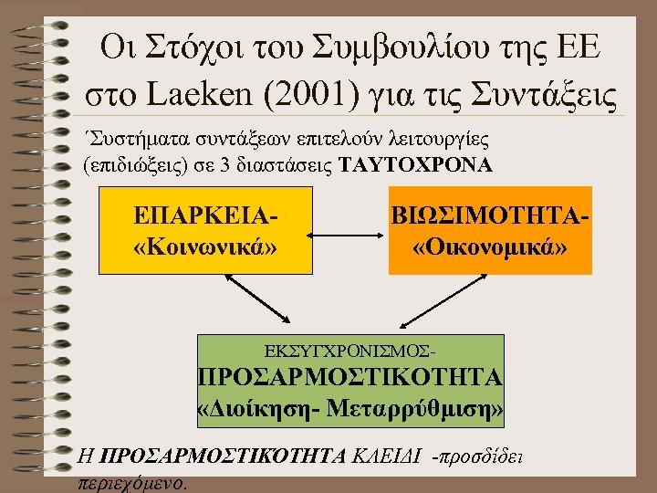 Οι Στόχοι του Συμβουλίου της ΕΕ στο Laeken (2001) για τις Συντάξεις ΄Συστήματα συντάξεων
