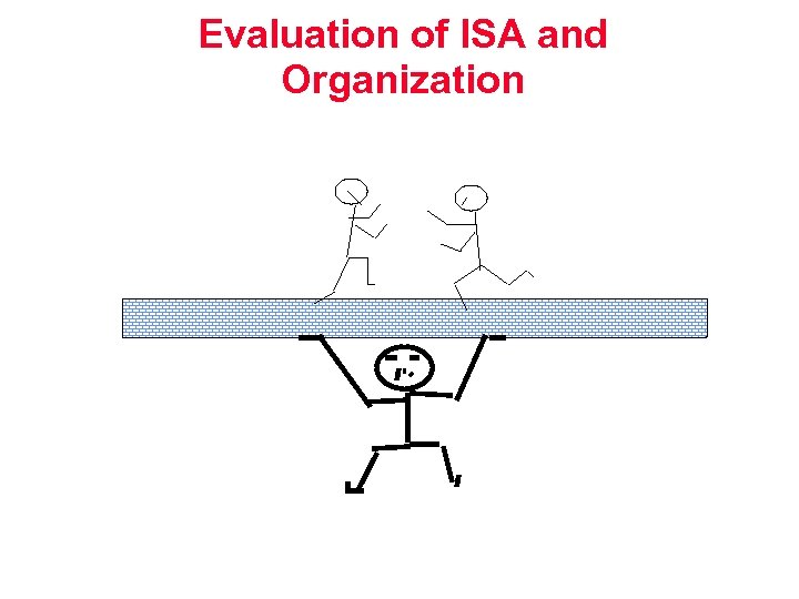 Evaluation of ISA and Organization