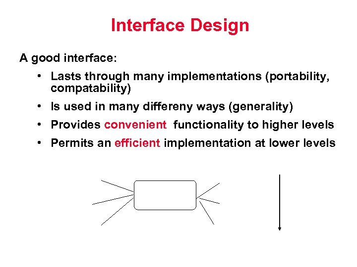 Interface Design A good interface: • Lasts through many implementations (portability, compatability) • Is