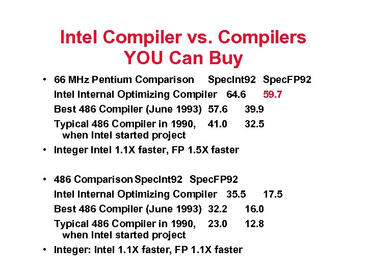 Intel Compiler vs. Compilers YOU Can Buy • 66 MHz Pentium Comparison Spec. Int