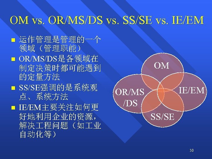 OM vs. OR/MS/DS vs. SS/SE vs. IE/EM n n 运作管理是管理的一个 领域(管理职能) OR/MS/DS是各领域在 制定决策时都可能遇到 的定量方法