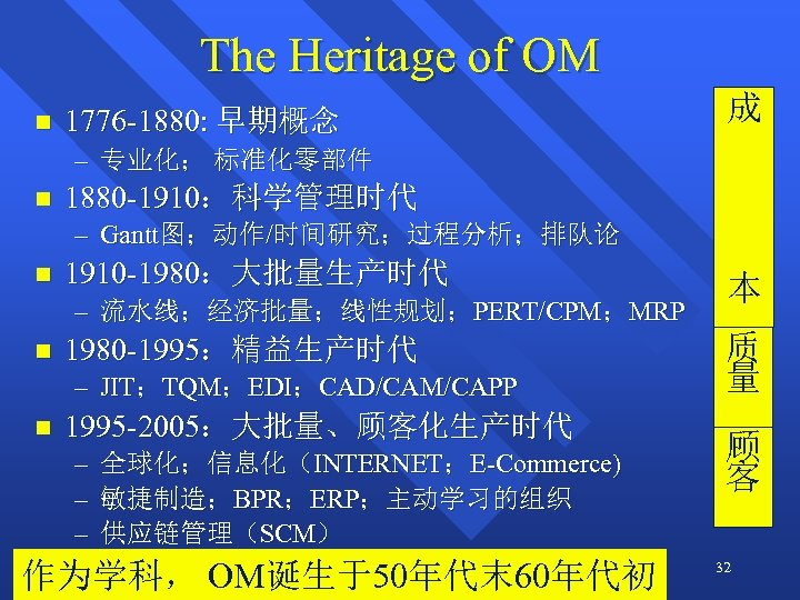 The Heritage of OM n 1776 -1880: 早期概念 成 – 专业化; 标准化零部件 n 1880