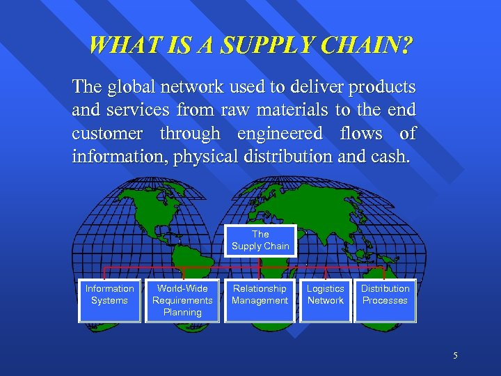 WHAT IS A SUPPLY CHAIN? The global network used to deliver products and services