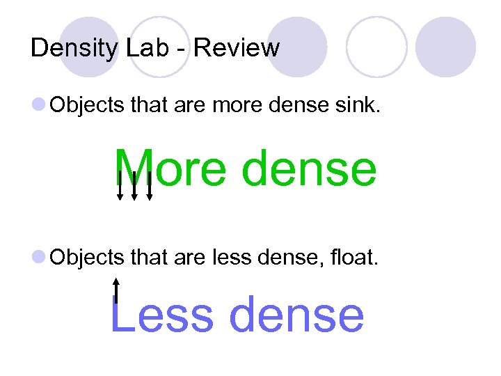 Density Lab - Review l Objects that are more dense sink. More dense l