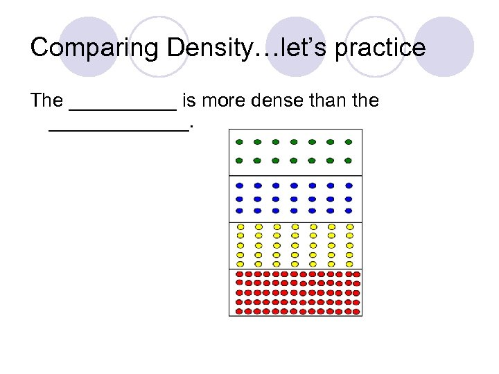Comparing Density…let's practice The _____ is more dense than the _______.