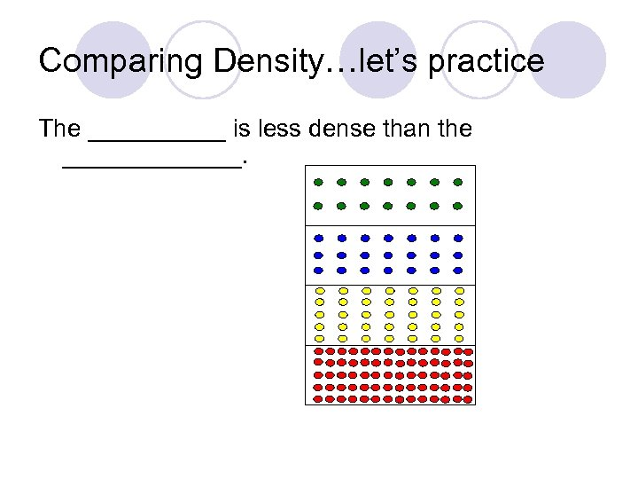 Comparing Density…let's practice The _____ is less dense than the _______.