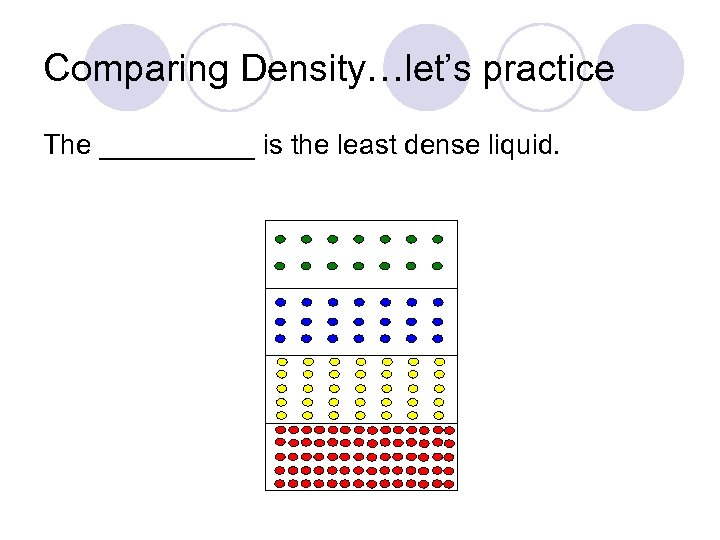 Comparing Density…let's practice The _____ is the least dense liquid.