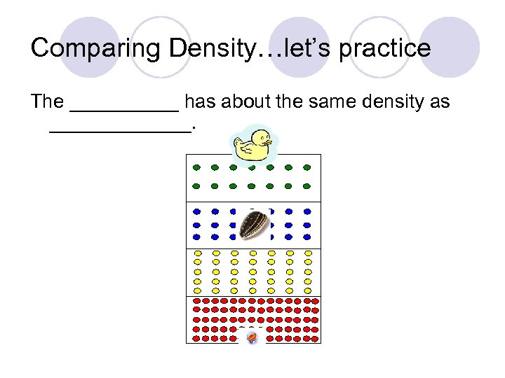 Comparing Density…let's practice The _____ has about the same density as _______.