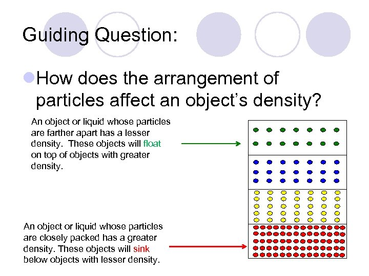 Guiding Question: l. How does the arrangement of particles affect an object's density? An