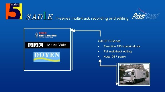 H-series multi-track recording and editing SADi. E H-Series Maida Vale • From 8 to