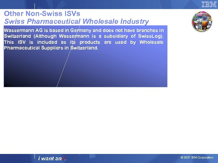 Other Non-Swiss ISVs Swiss Pharmaceutical Wholesale Industry Triamun develops, sells and implements softwarebranches in