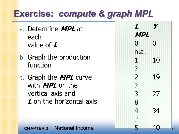 Exercise: compute & graph MPL a. Determine MPL at each value of L b.