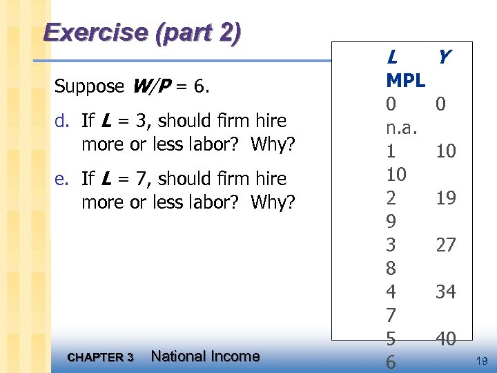 Exercise (part 2) Suppose W/P = 6. d. If L = 3, should firm