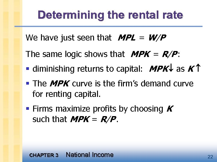 Determining the rental rate We have just seen that MPL = W/P The same