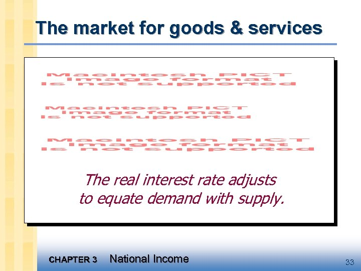 The market for goods & services The real interest rate adjusts to equate demand