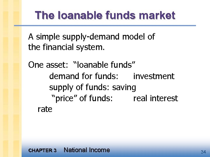 The loanable funds market A simple supply-demand model of the financial system. One asset: