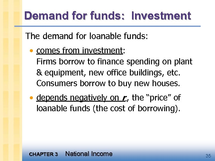 Demand for funds: Investment The demand for loanable funds: • comes from investment: Firms