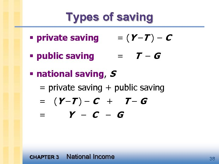 Types of saving § private saving = ( Y –T ) – C §
