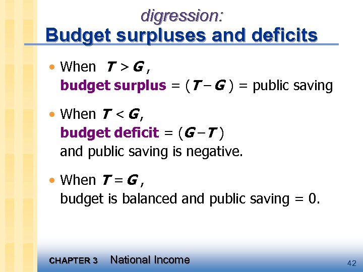 digression: Budget surpluses and deficits • When T > G , budget surplus =