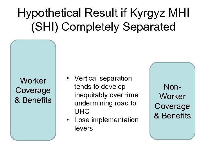 Hypothetical Result if Kyrgyz MHI (SHI) Completely Separated Worker Coverage & Benefits • Vertical