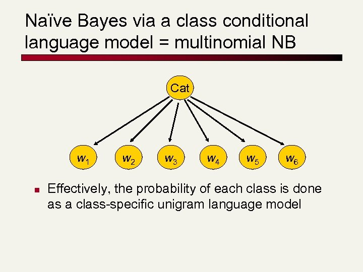 Naïve Bayes via a class conditional language model = multinomial NB Cat w 1