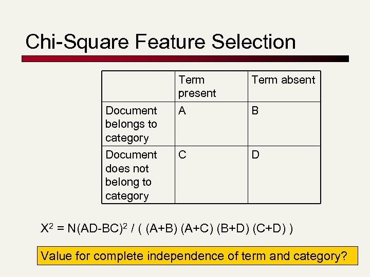 Chi-Square Feature Selection Term present Term absent Document belongs to category A B Document
