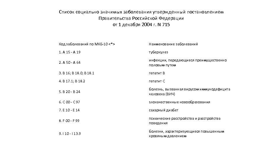 Список социально значимых заболевания утвержденный постановлением Правительства Российской Федерации от 1 декабря 2004 г.