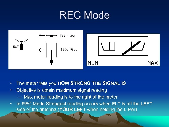 REC Mode • The meter tells you HOW STRONG THE SIGNAL IS • Objective