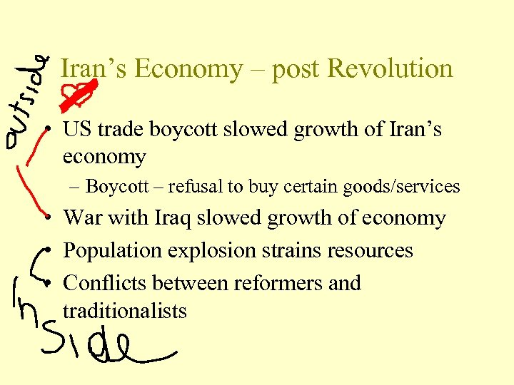Iran's Economy – post Revolution • US trade boycott slowed growth of Iran's economy