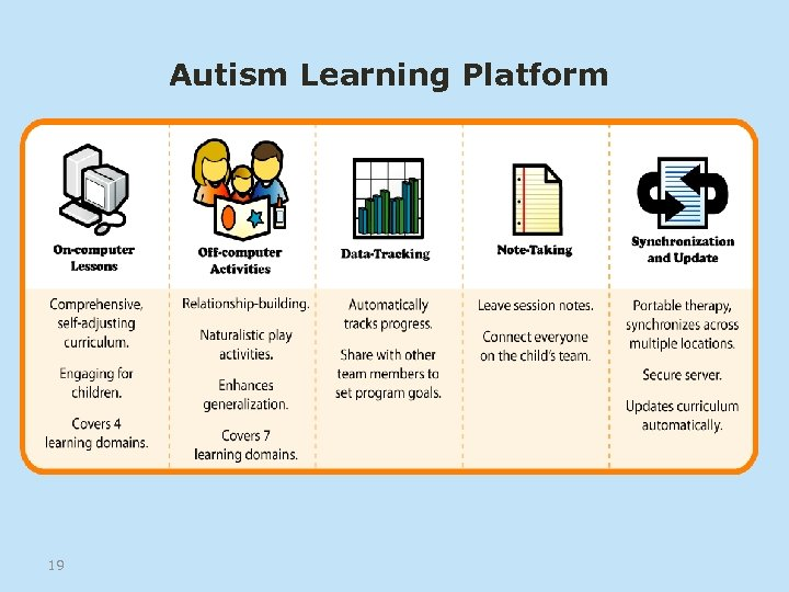 Autism Learning Platform 19