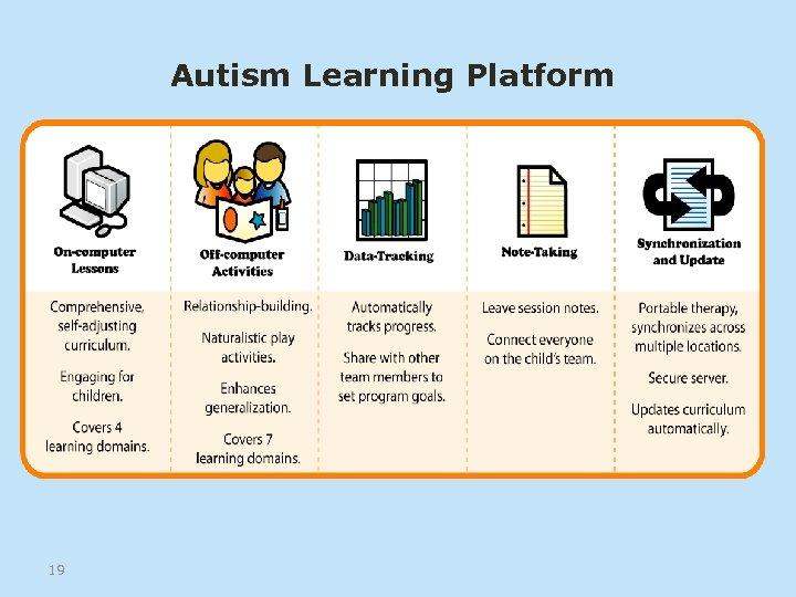 Autism Learning Platform 19