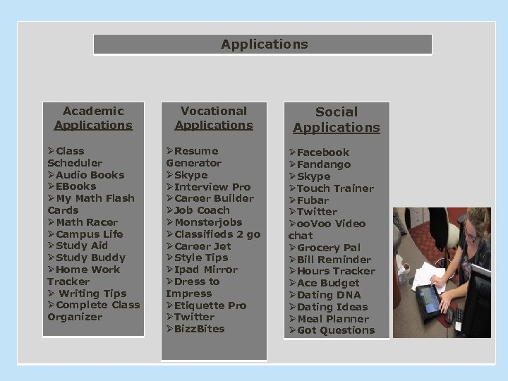 Applications Academic Applications Vocational Applications ØClass Scheduler ØAudio Books ØEBooks ØMy Math Flash