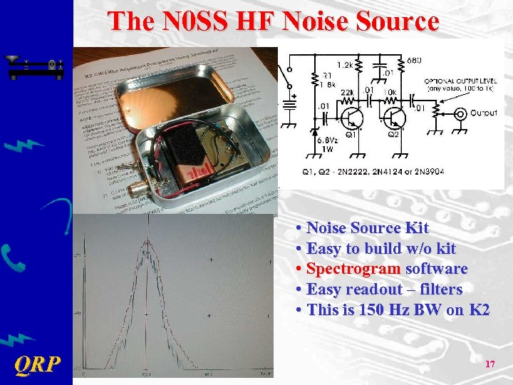 The N 0 SS HF Noise Source • Noise Source Kit • Easy to