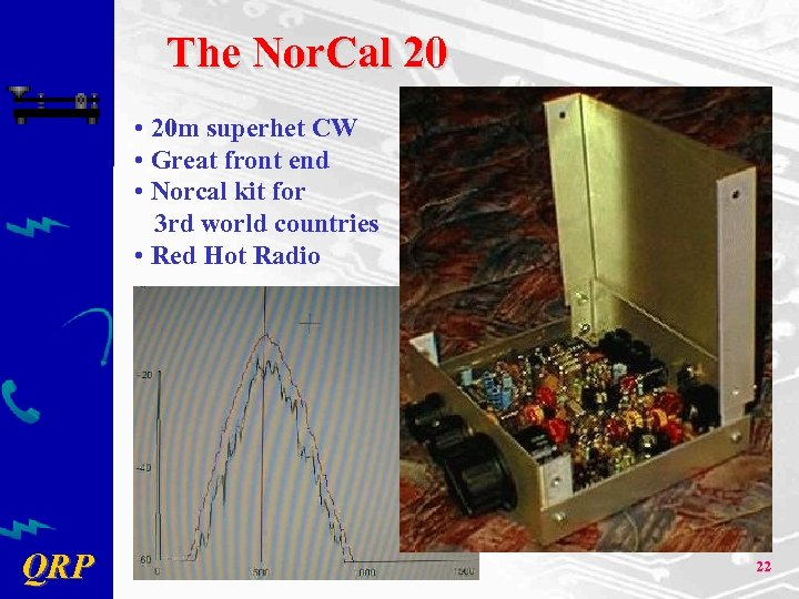 The Nor. Cal 20 • 20 m superhet CW • Great front end •