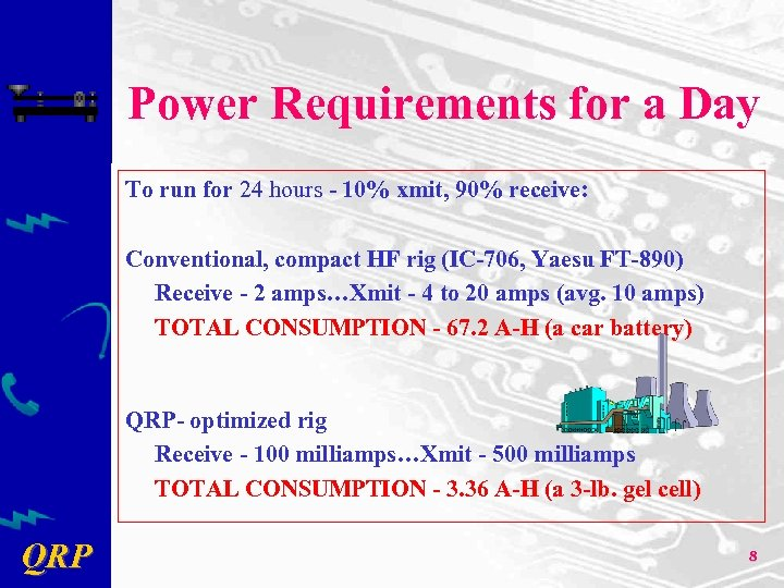 Power Requirements for a Day To run for 24 hours - 10% xmit, 90%