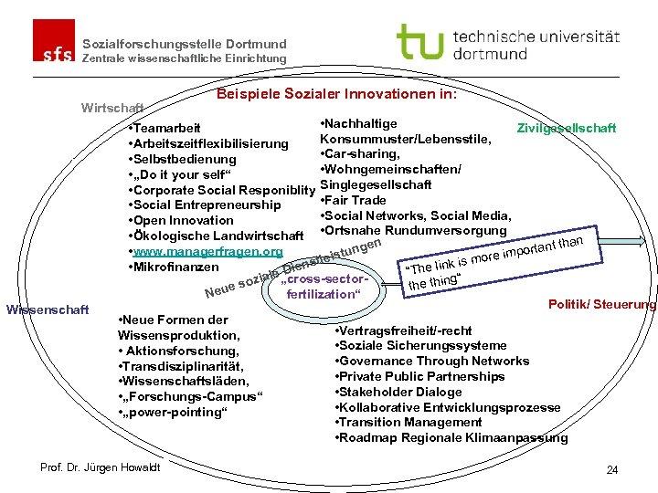 Sozialforschungsstelle Dortmund Zentrale wissenschaftliche Einrichtung Wirtschaft Wissenschaft Beispiele Sozialer Innovationen in: • Nachhaltige •