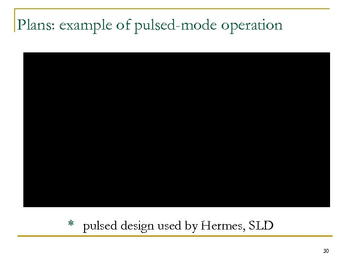 Plans: example of pulsed-mode operation laser output detector signal gate background gate * pulsed