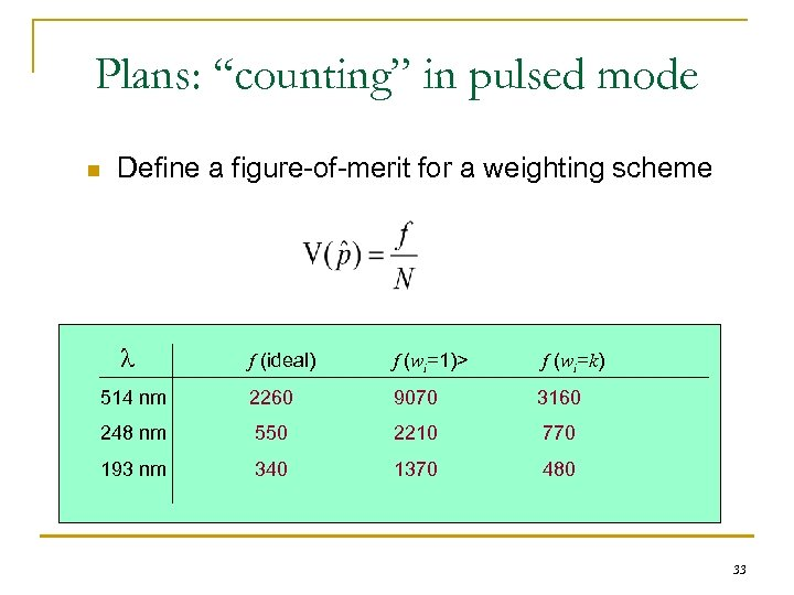 "Plans: ""counting"" in pulsed mode n Define a figure-of-merit for a weighting scheme l"