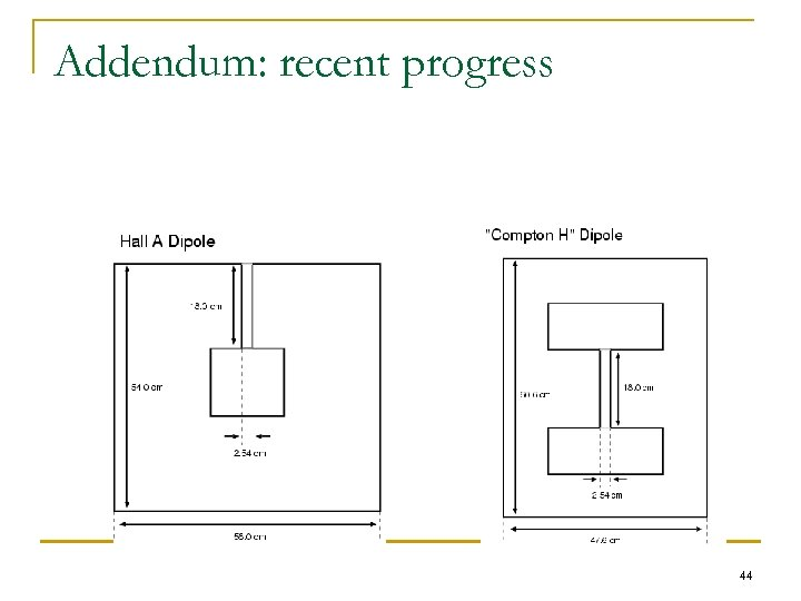 Addendum: recent progress 44