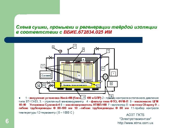 Схема сушки, промывки и регенерации твёрдой изоляции в соответствии с ВБИЕ. 672834. 025 ИМ
