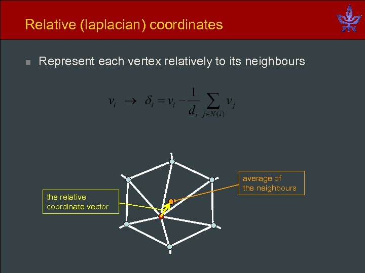 Relative (laplacian) coordinates n Represent each vertex relatively to its neighbours the relative coordinate