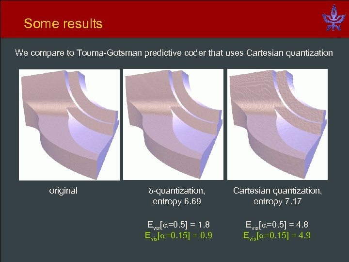 Some results We compare to Touma-Gotsman predictive coder that uses Cartesian quantization original -quantization,