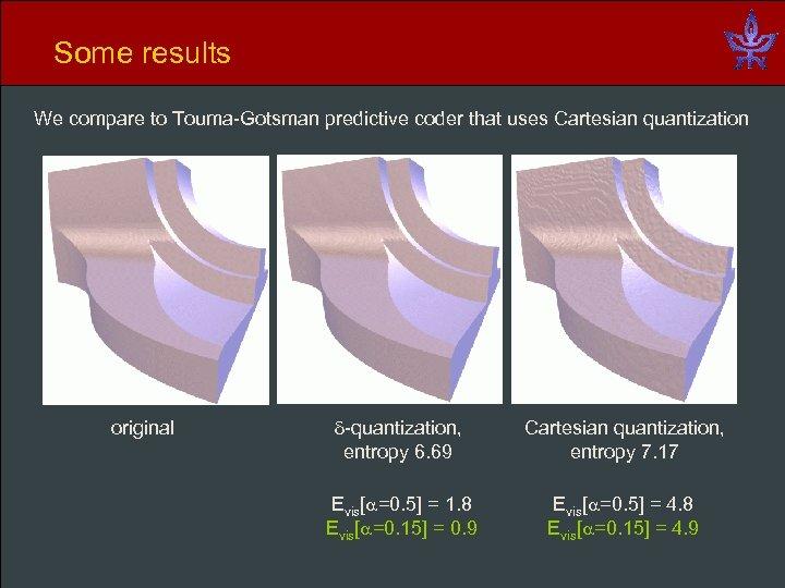 Some results We compare to Touma-Gotsman predictive coder that uses Cartesian quantization original -quantization,