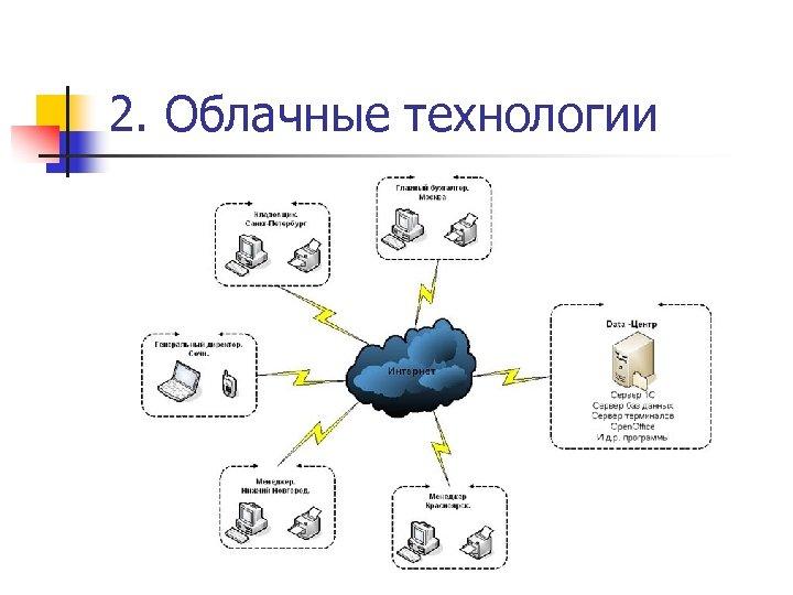 2. Облачные технологии