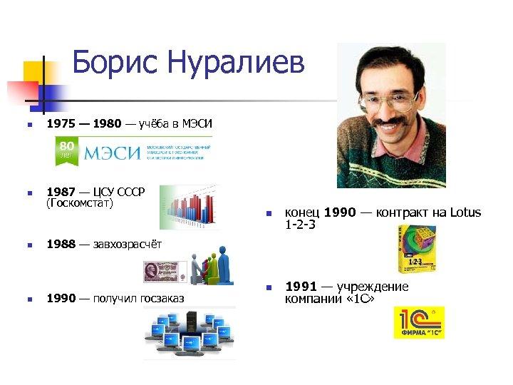 Борис Нуралиев n 1975 — 1980 — учёба в МЭСИ n 1987 — ЦСУ
